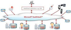 HealthVault_vs_PatientPortal_1